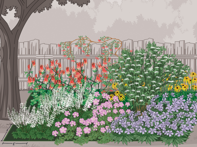 DIY Garden Designs